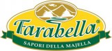 Logo farabella